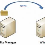Синхронизация файлов с помощью rsync по ssh